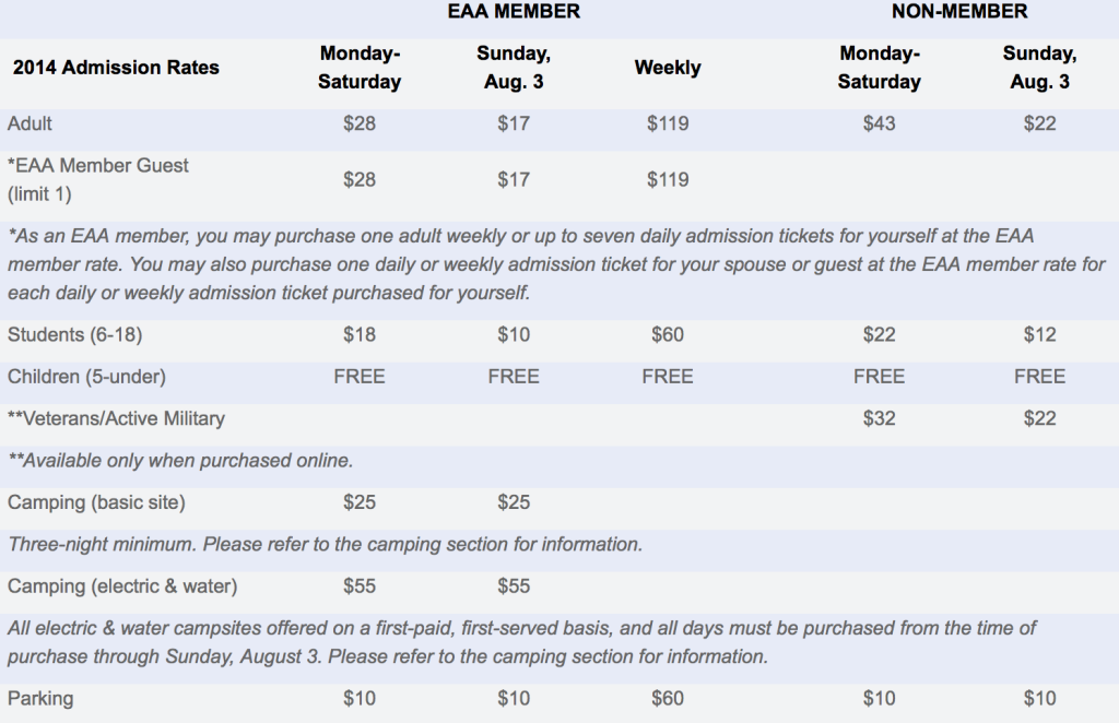 EAA-Airventure-Oshkosh-Tickets